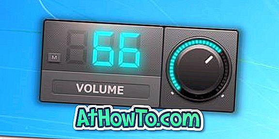 Volume: este un control puternic al volumului pentru Windows