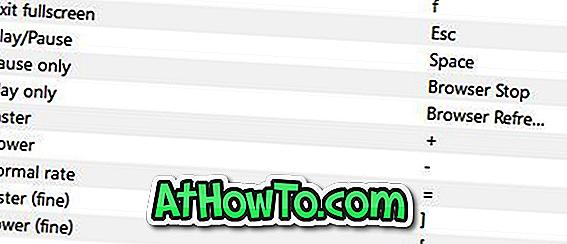 VLC प्लेयर कीबोर्ड शॉर्टकट कैसे कस्टमाइज़ करें
