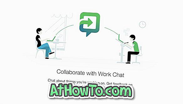 Sådan deaktiveres Work Chat Feature af Evernote