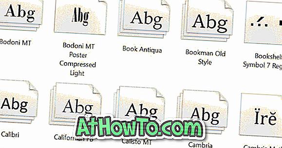Ako nainštalovať nové fonty v systéme Windows 10