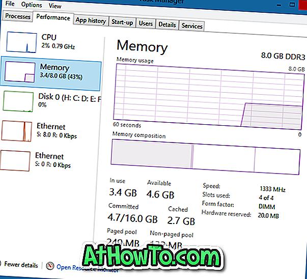Comment ouvrir le Gestionnaire des tâches avec un clic de souris dans Windows