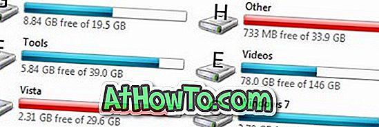 विंडोज 7 में ड्राइव आइकन पर ड्राइव पत्र कैसे प्रदर्शित करें (अवश्य देखें)