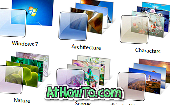 Как да персонализирате Windows 7 Тема (Подробно ръководство)