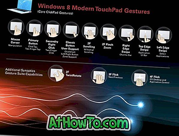 Sådan bruger du trackpad eller touchpad-gestus i Windows 8