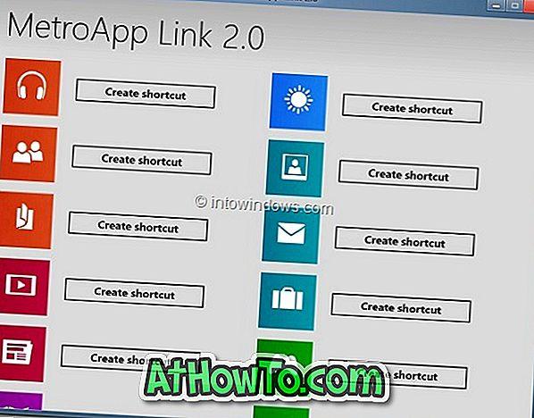 Sådan oprettes tastaturgenveje til at starte Metro Apps