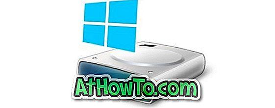 Колко голяма трябва да бъде Вашият Windows 8 Drive?