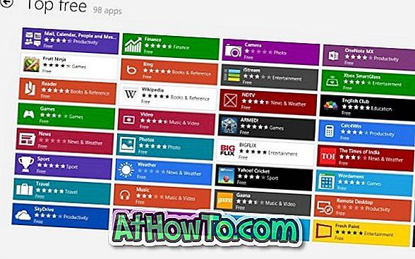 Windows 8 Mağazasını Açmak İçin Klavye Kısayolu Nasıl Oluşturulur